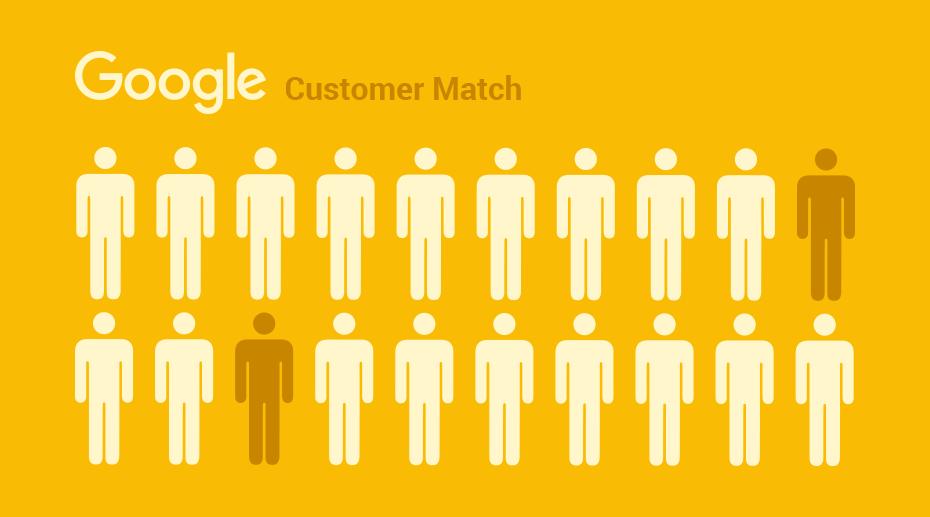 Customer Match Audience: Google ajoute des critères d'audiences