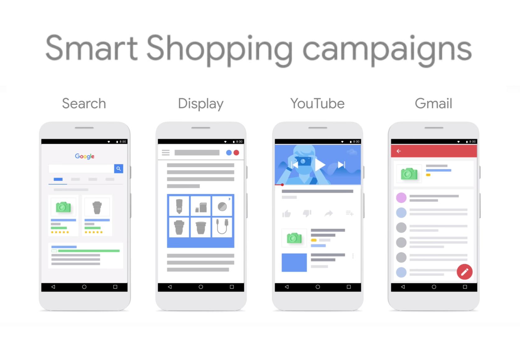google shopping gmail